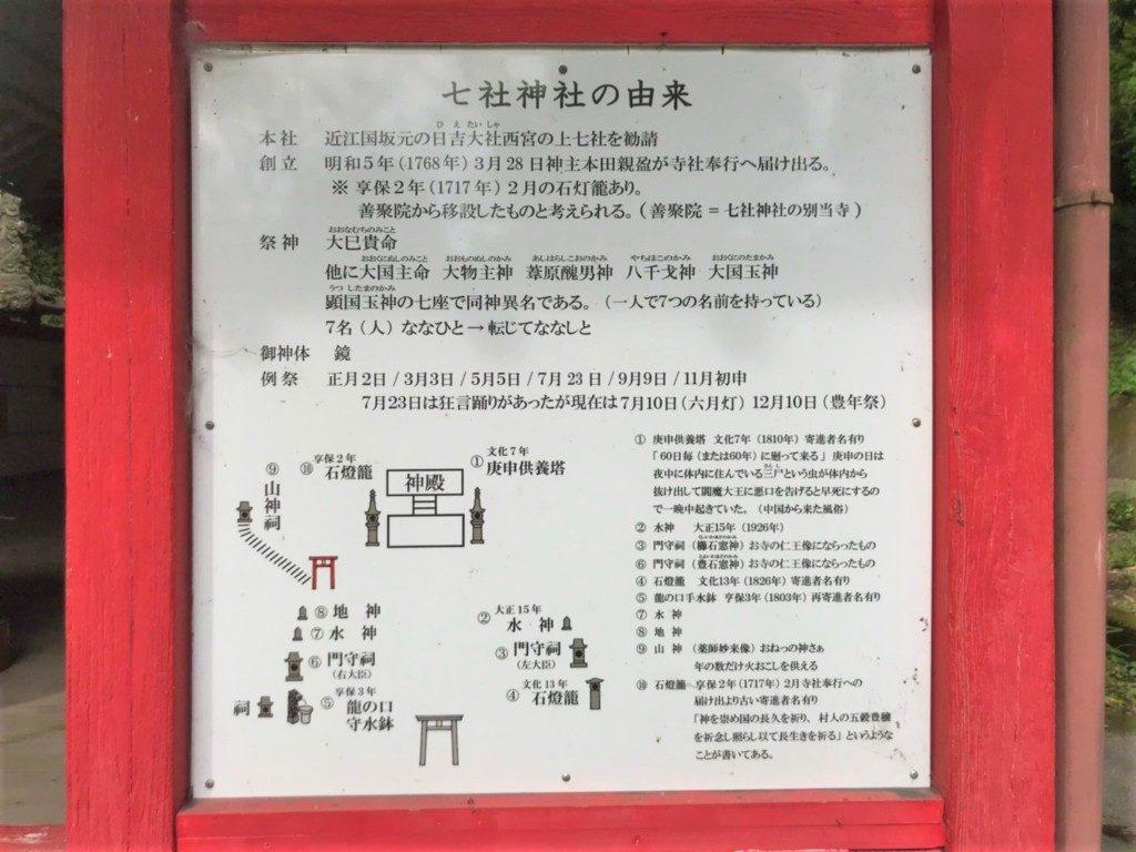 七社神社(鹿児島市吉野)